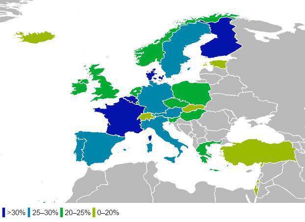 vapaa dating sites Euroopassa 2010 tehdä online dating site työtä